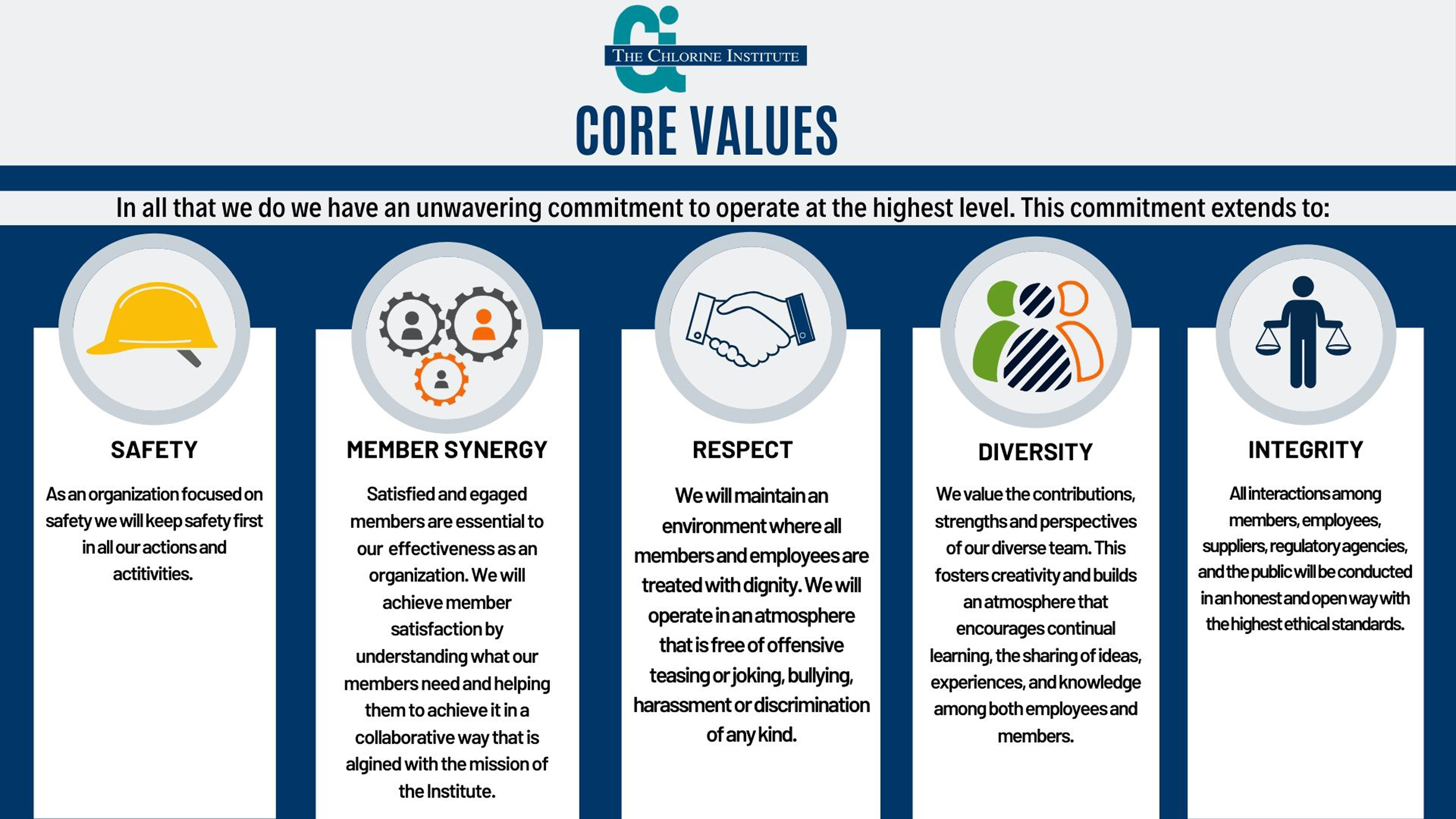 chlorine institute core values